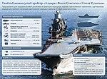 Тяжёлый авианесущий крейсер «Адмирал Флота Советского Союза Кузнецов».jpg
