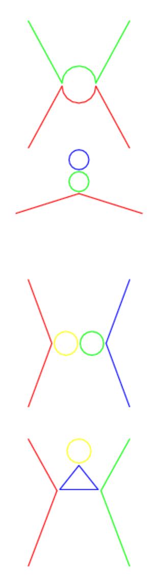 1/N expansion - Image: 1 over N2