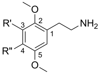 2C (psychedelics) - General structure of a 2C compound