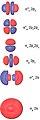 2nd row diatomic MOs.jpg