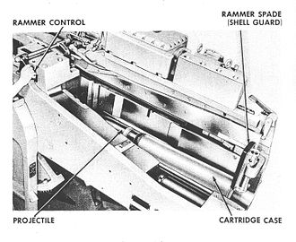 "5""/38 caliber gun - Rammer Tray with Powder Case and Projectile ready for ramming."