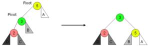 AVL Rotação Simples à Direita.PNG