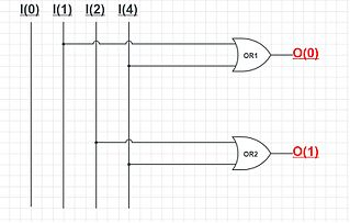 Encoder (digital) - Wikipedia on encoder logic circuit, encoder wiring-diagram, block diagram,