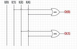 Priority encoder - A simple 4:2 Encoder using OR gate.