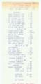 Alexander's Supermarket receipt, late twentieth century.tif