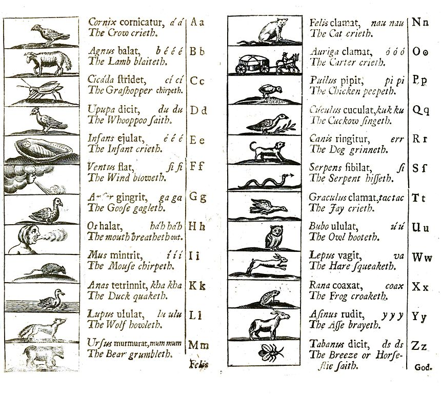 Alphabet Chart With Pictures: Alphabet 1705.jpg - Wikimedia Commons,Chart