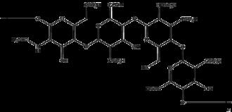 Ardeparin sodium - Image: Ardeparin