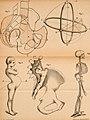 Beiträge zur Geburtskunde und Gynaekologie (1853) (14781403835).jpg