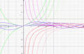 Bessel Functions.png
