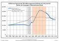 Bevölkerungsentwicklung Lübbenau.pdf