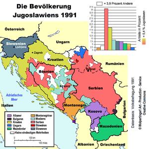 Образование чехословакии и югославии очная это какая форма обучения это платно или бесплатно
