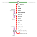 British Rail Borderlands Line diagram with interconnections.png