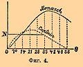 Brockhaus and Efron Encyclopedic Dictionary b43 343-2.jpg