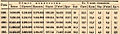 Brockhaus and Efron Jewish Encyclopedia e5 453-0.jpg