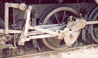 Alexander Allan (locomotive engineer) - Allan valve gear, seen here fitted to an early Austrian locomotive