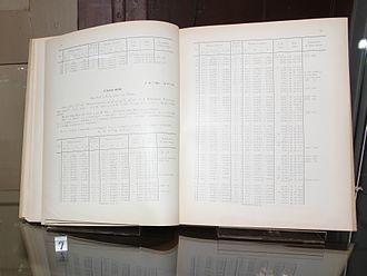 Carte du Ciel - Catalogue photographique du Ciel I–VIII published by Helsinki University Observatory in 1937.