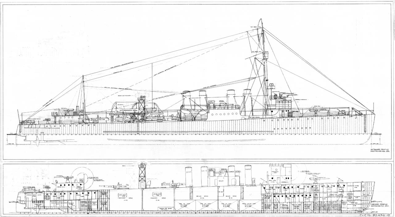 Blueprints originaux des Clemson