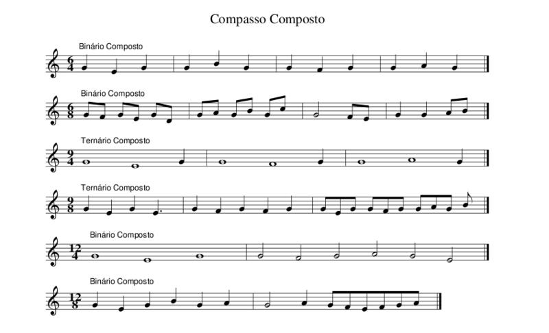 Pauta com demonstração de compassos binários e ternários compostos.