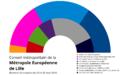 Composition du Conseil Métropolitain de la MEL.png