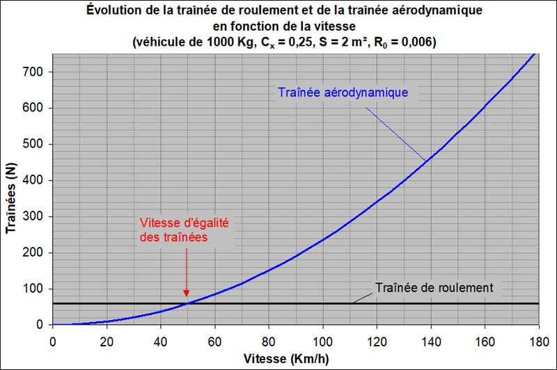 800px-Croisement_tra%C3%AEn%C3%A9es_a%C3