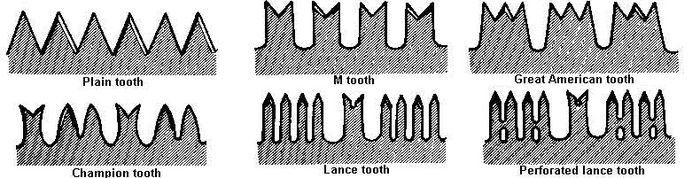 Crosscut saw tooth patterns 2.jpg
