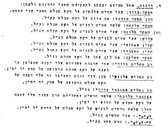 Dargot Hagana 1948