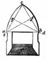 Das Minié-Gewehr-Fig. 17 a.png