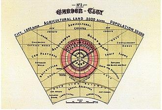 Garden Cities of To-morrow - Image: Diagram No.2 (Howard, Ebenezer, To morrow.)