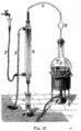 Distillation apparatus for the determination of free volatile fatty acids (Alessandri 1895.47).png