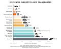 Eficiência energética nos Transportes.png