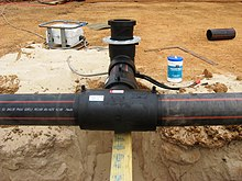 Pipe (fluid conveyance) - Wikipedia