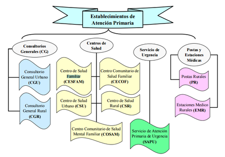 Importancia de la salud mental en enfermeria pdf