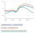 Eurostat.png