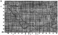 FI-d151-fig. 59 - Température du cerveau et du rectum - sommeil.png
