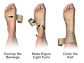 Foot Care Ankle Wrap.png