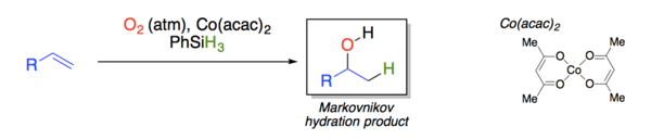 General scheme of Mukaiyama hydration
