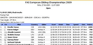 Gliding competition - Part of one day's results from 2009 European Championships - Open Class