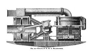 HMS Bellerophon (1865) - Image: HMS Bellerophon engine