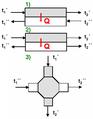Heat exchanger types.PNG