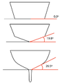 Hull deadrise angle diagram.png