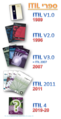 ITIL Books V1 to V2011.png
