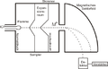 Icp massenspektrometrie.png