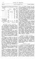 José Luis Cantilo - 1926 - Ferrocarriles, máquinas y electricidad, Agricultura, ganadería e industria, Exposiciones y concursos. Primer concurso de trigos. Concursos regionales de cereales y lino. Concursos regionales de va.pdf