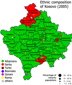 Ethnic composition of Kosovo in 2005 according to the OSCE