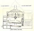 Longitudinal section, Holyoke Opera House.jpg