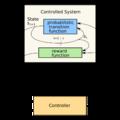 MDP control loop en.png