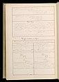 Master Weaver's Thesis Book, Systeme de la Mecanique a la Jacquard, 1848 (CH 18556803-116).jpg