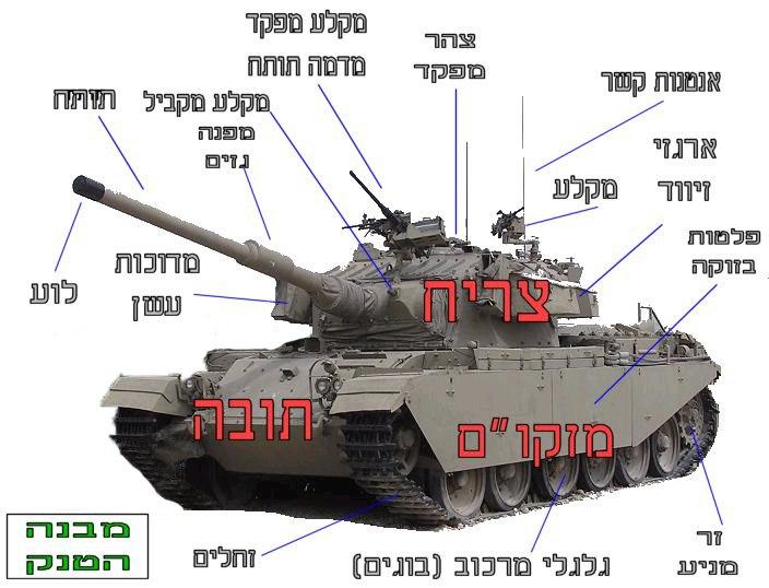 Mivne-tank03
