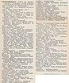 Montbrehain Annuaire 1954.jpg