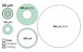 Multi-Mode-Fiber Diameter.png